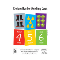 Kiwiana Number Matching Card